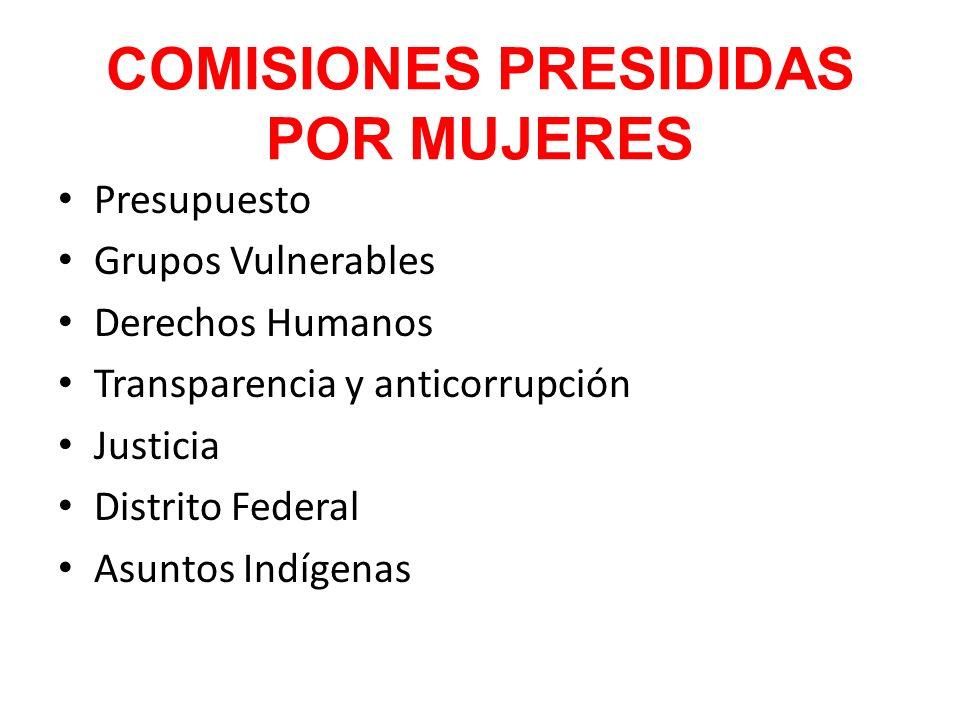 Presupuesto Grupos Vulnerables Derechos Humanos Transparencia y anticorrupción Justicia Distrito Federal Asuntos Indígenas COMISIONES PRESIDIDAS POR MUJERES