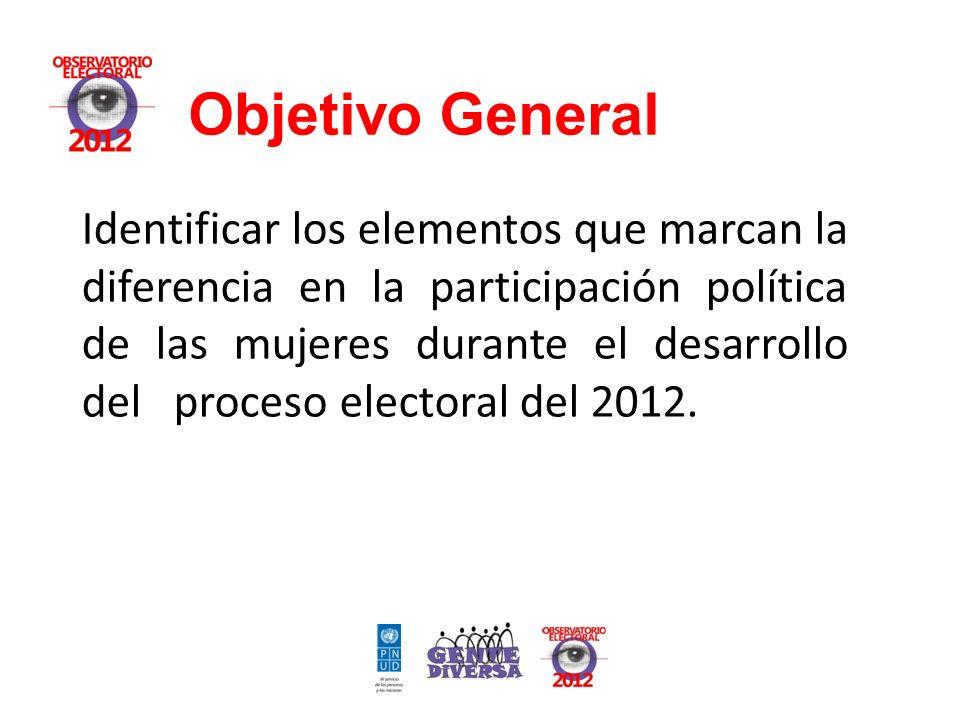 Objetivo General Identificar los elementos que marcan la diferencia en la participación política de las mujeres durante el desarrollo del proceso electoral del 2012.
