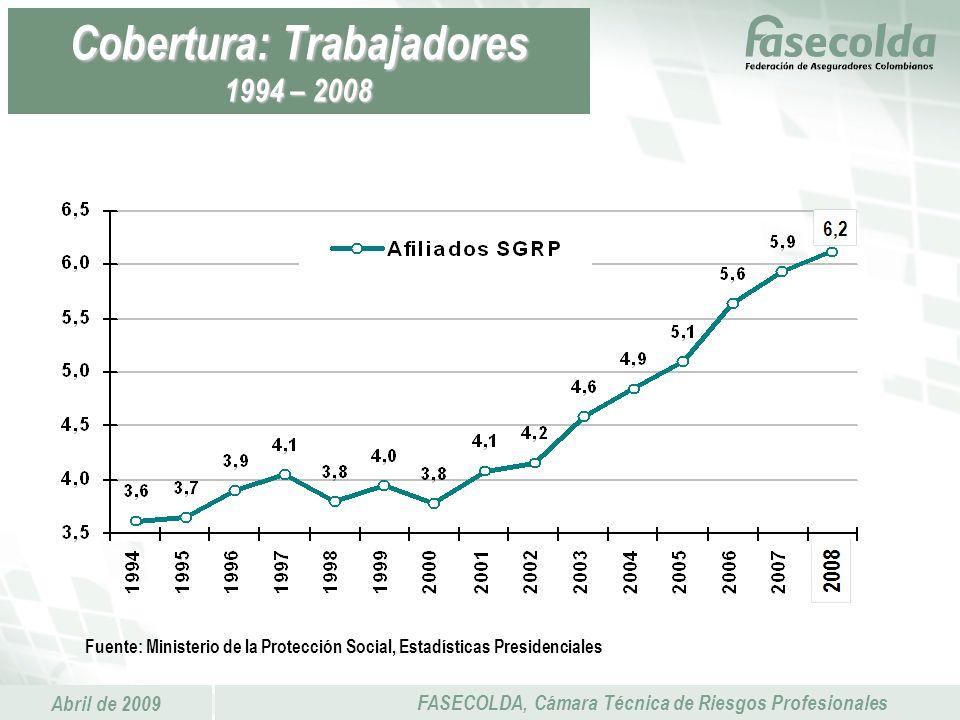 Abril de 2009 FASECOLDA, Cámara Técnica de Riesgos Profesionales Fuente: Ministerio de la Protección Social, Estadísticas Presidenciales Cobertura: Tr
