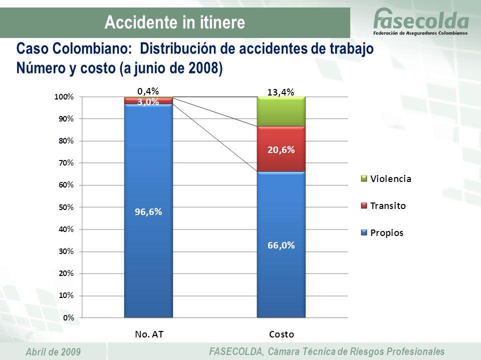 Abril de 2009 FASECOLDA, Cámara Técnica de Riesgos Profesionales Accidente in itinere Caso Colombiano: Distribución de accidentes de trabajo Número y