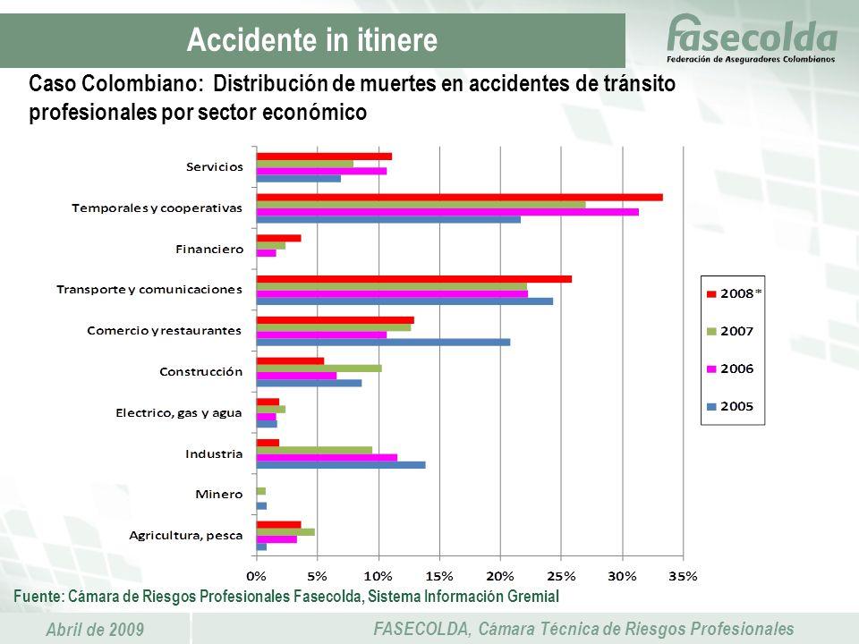 Abril de 2009 FASECOLDA, Cámara Técnica de Riesgos Profesionales Fuente: Cámara de Riesgos Profesionales Fasecolda, Sistema Información Gremial Accide