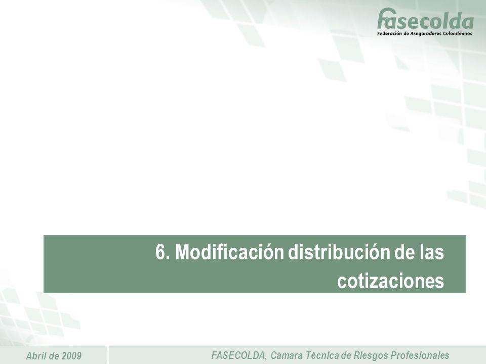 Abril de 2009 FASECOLDA, Cámara Técnica de Riesgos Profesionales 6. Modificación distribución de las cotizaciones