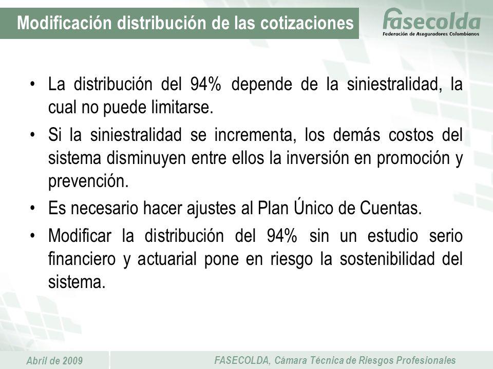 Abril de 2009 FASECOLDA, Cámara Técnica de Riesgos Profesionales La distribución del 94% depende de la siniestralidad, la cual no puede limitarse. Si