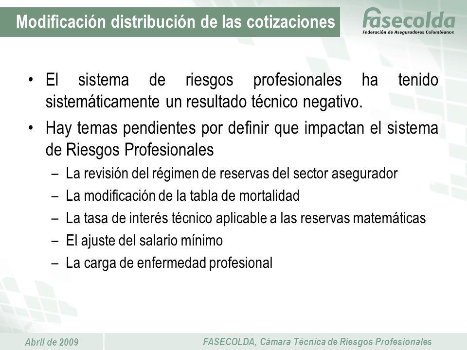 Abril de 2009 FASECOLDA, Cámara Técnica de Riesgos Profesionales El sistema de riesgos profesionales ha tenido sistemáticamente un resultado técnico n