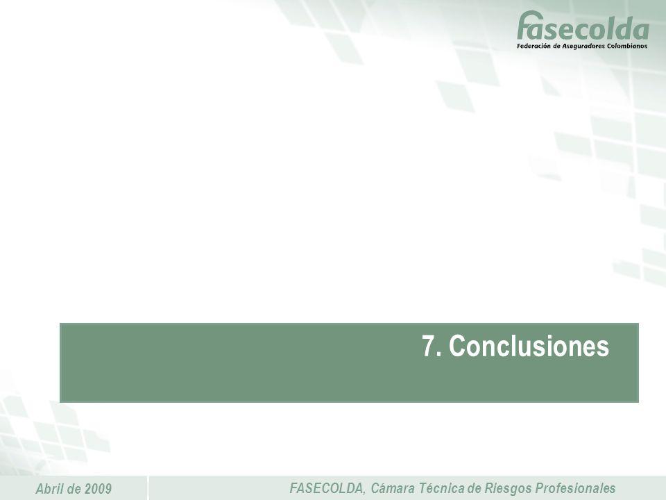 Abril de 2009 FASECOLDA, Cámara Técnica de Riesgos Profesionales 7. Conclusiones