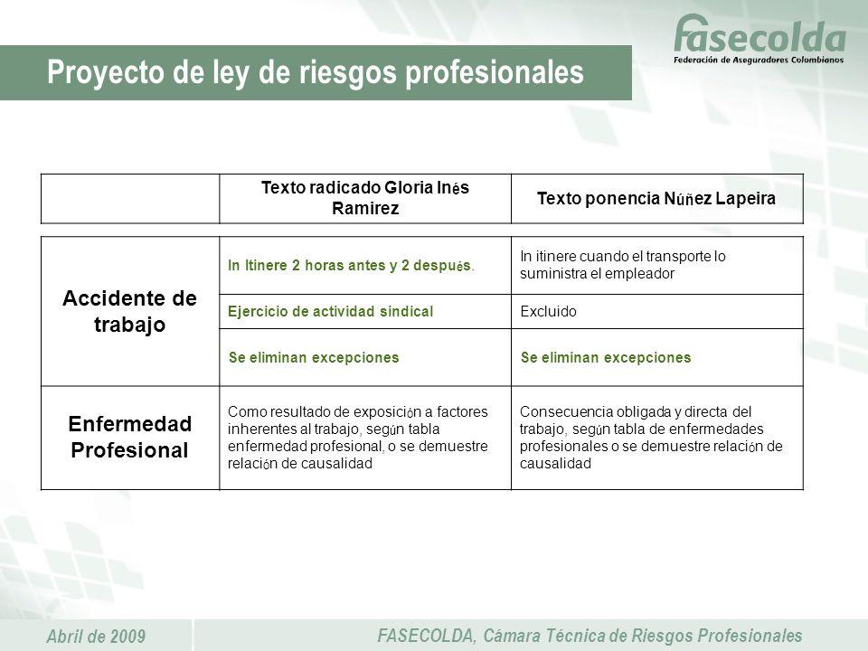 Abril de 2009 FASECOLDA, Cámara Técnica de Riesgos Profesionales Proyecto de ley de riesgos profesionales Texto radicado Gloria In é s Ramirez Texto p