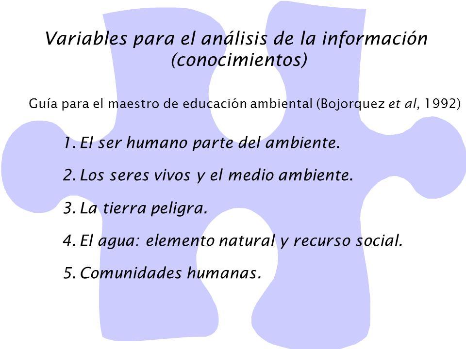 Guía para el maestro de educación ambiental (Bojorquez et al, 1992) Variables para el análisis de la información (conocimientos) 1.El ser humano parte