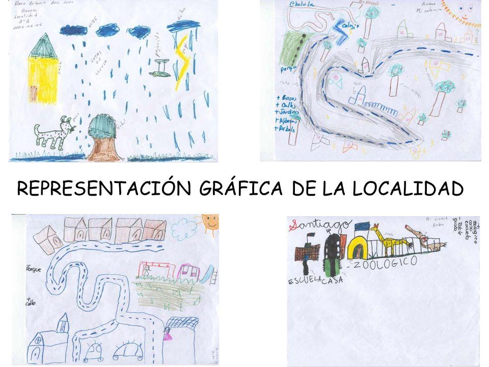REPRESENTACIÓN GRÁFICA DE LA LOCALIDAD