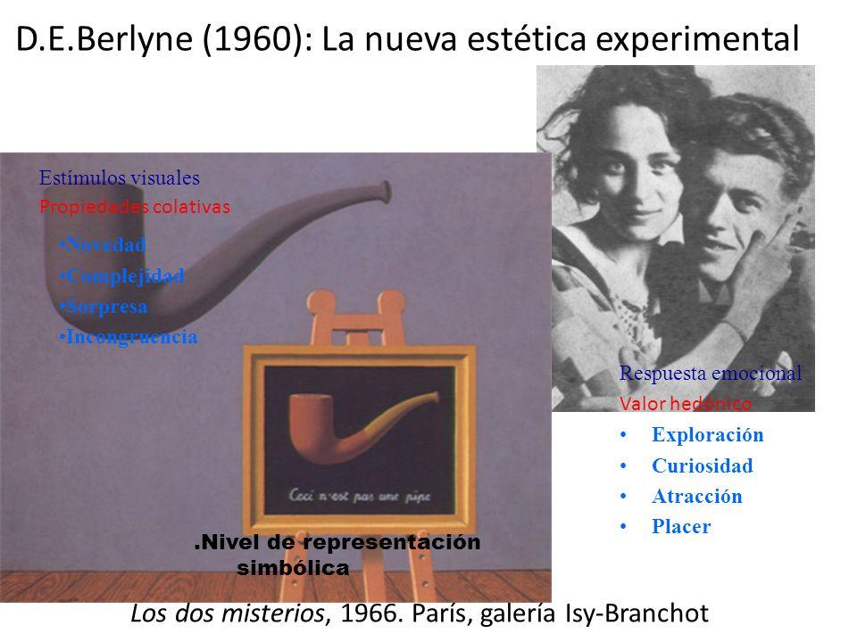 Los dos misterios, 1966. París, galería Isy-Branchot D.E.Berlyne (1960): La nueva estética experimental Estímulos visuales Propiedades colativas Noved