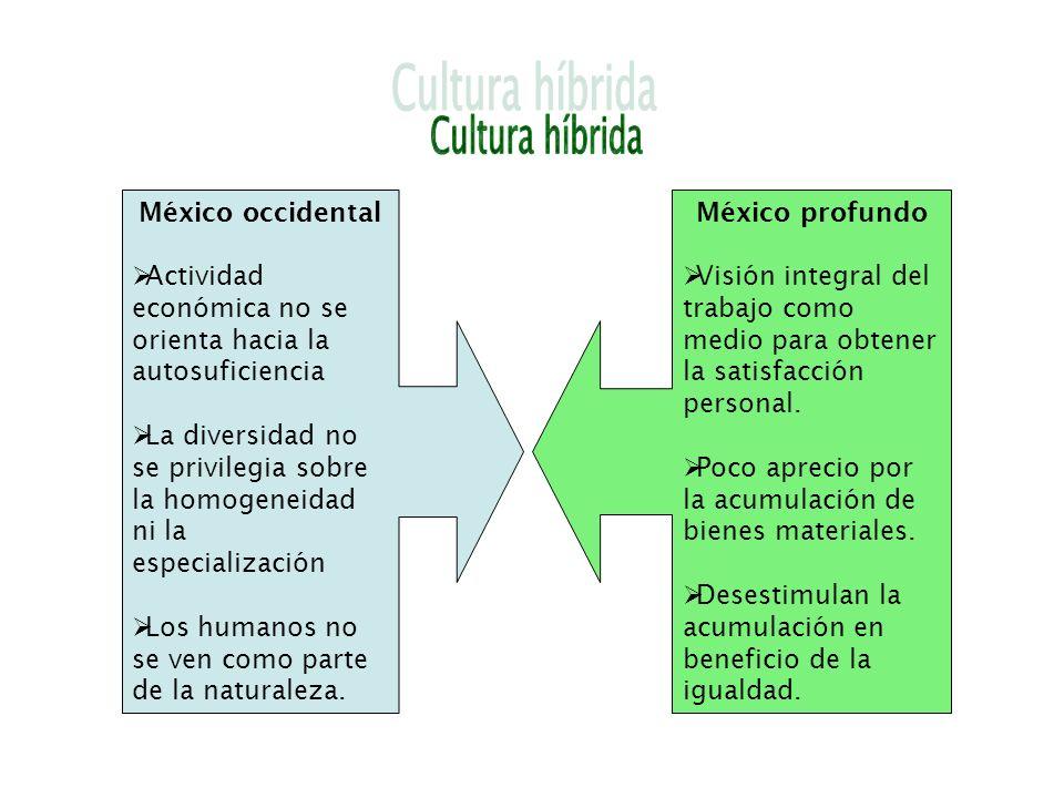 México profundo Visión integral del trabajo como medio para obtener la satisfacción personal. Poco aprecio por la acumulación de bienes materiales. De