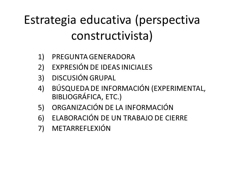 Estrategia educativa (perspectiva constructivista) 1)PREGUNTA GENERADORA 2)EXPRESIÓN DE IDEAS INICIALES 3)DISCUSIÓN GRUPAL 4)BÚSQUEDA DE INFORMACIÓN (