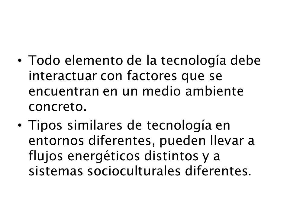 Todo elemento de la tecnología debe interactuar con factores que se encuentran en un medio ambiente concreto. Tipos similares de tecnología en entorno