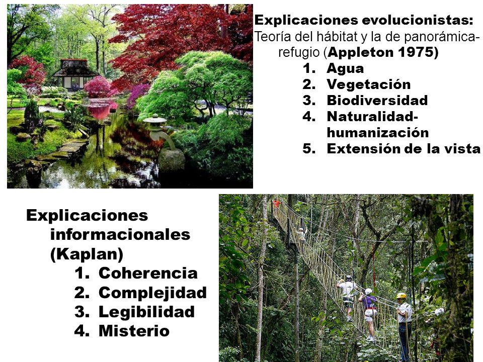 Explicaciones evolucionistas: Teoría del hábitat y la de panorámica- refugio ( Appleton 1975) 1.Agua 2.Vegetación 3.Biodiversidad 4.Naturalidad- human
