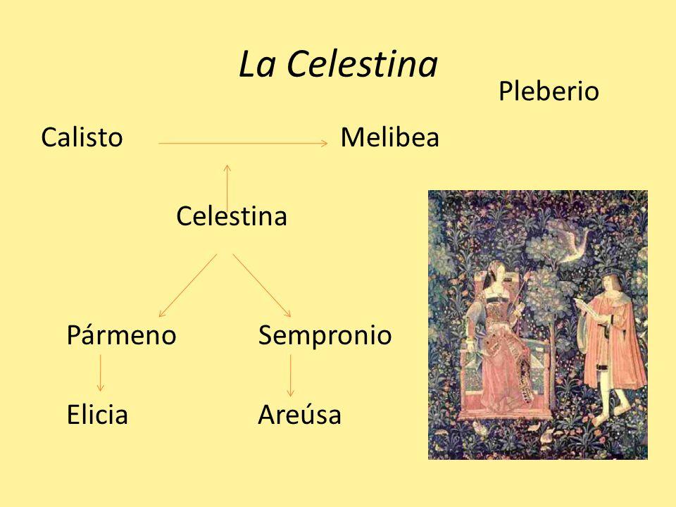 La Celestina Calisto Melibea Celestina Pármeno Sempronio Elicia Areúsa Pleberio