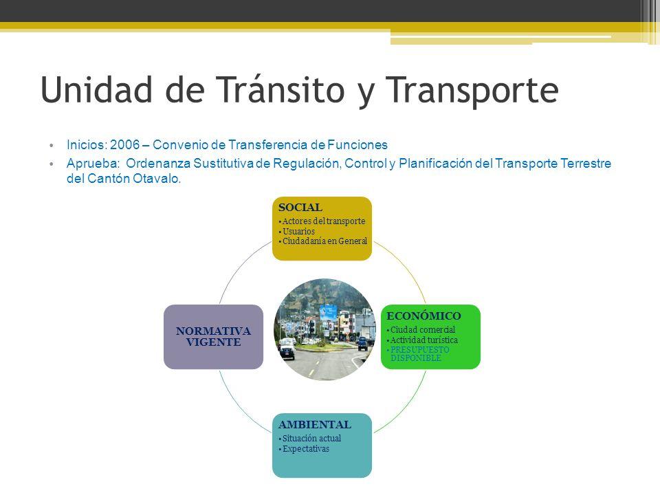 Estructura de la JEFATURA Dirección de Planificación J.
