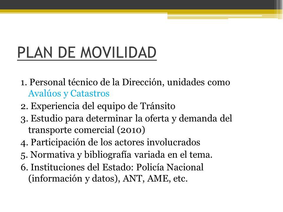 PLAN DE MOVILIDAD 1.Personal técnico de la Dirección, unidades como Avalúos y Catastros 2.