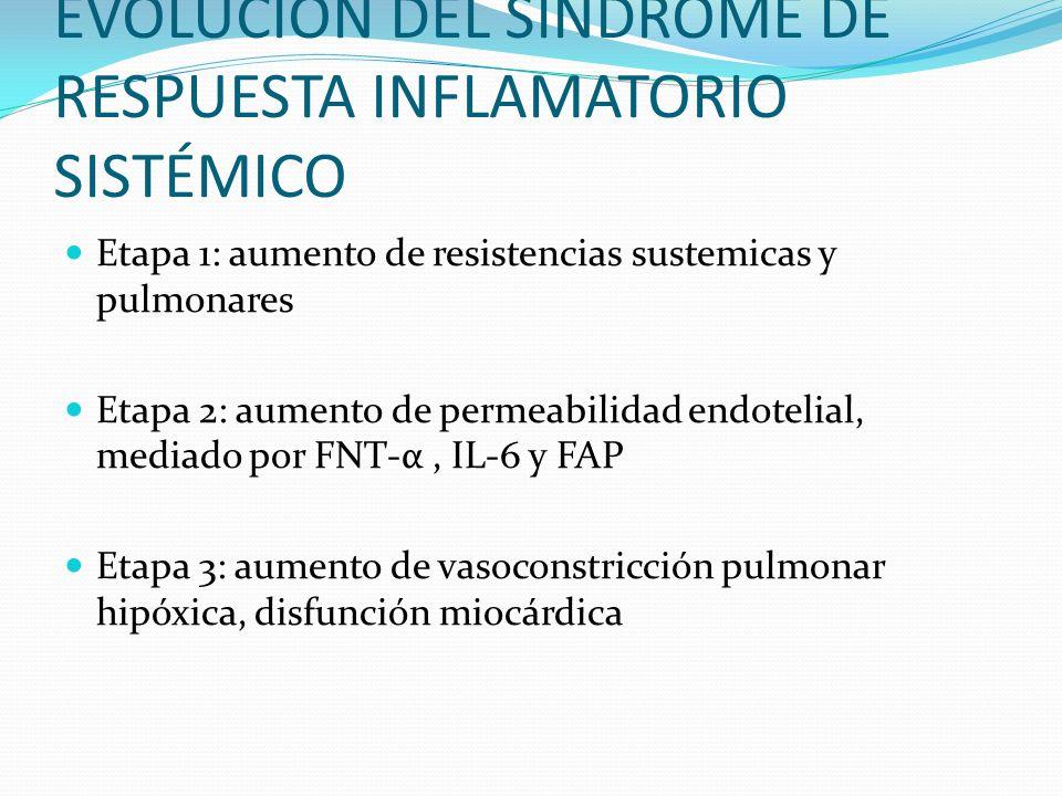 EVOLUCIÓN DEL SÍNDROME DE RESPUESTA INFLAMATORIO SISTÉMICO Etapa 1: aumento de resistencias sustemicas y pulmonares Etapa 2: aumento de permeabilidad