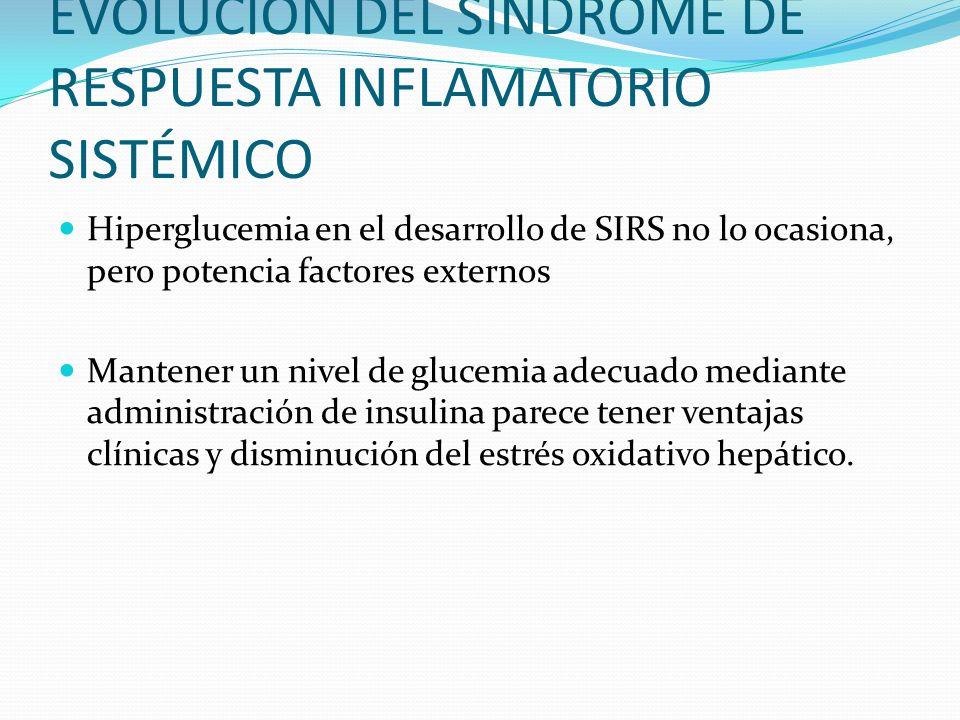 EVOLUCIÓN DEL SÍNDROME DE RESPUESTA INFLAMATORIO SISTÉMICO Hiperglucemia en el desarrollo de SIRS no lo ocasiona, pero potencia factores externos Mant