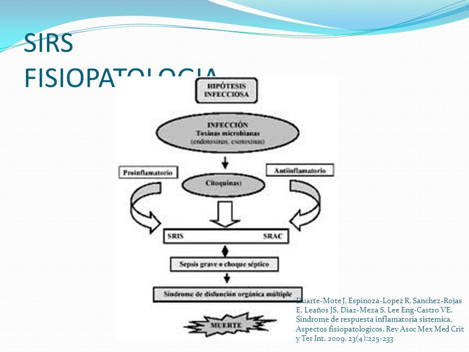 SIRS FISIOPATOLOGIA El FN-Kb controla la producción de mediadores de fase aguda tal como el factor de necrosis tumoral (FNT) IL 2, los receptores de IL 2, los cuales activan el FN-kB amplificando la cascada