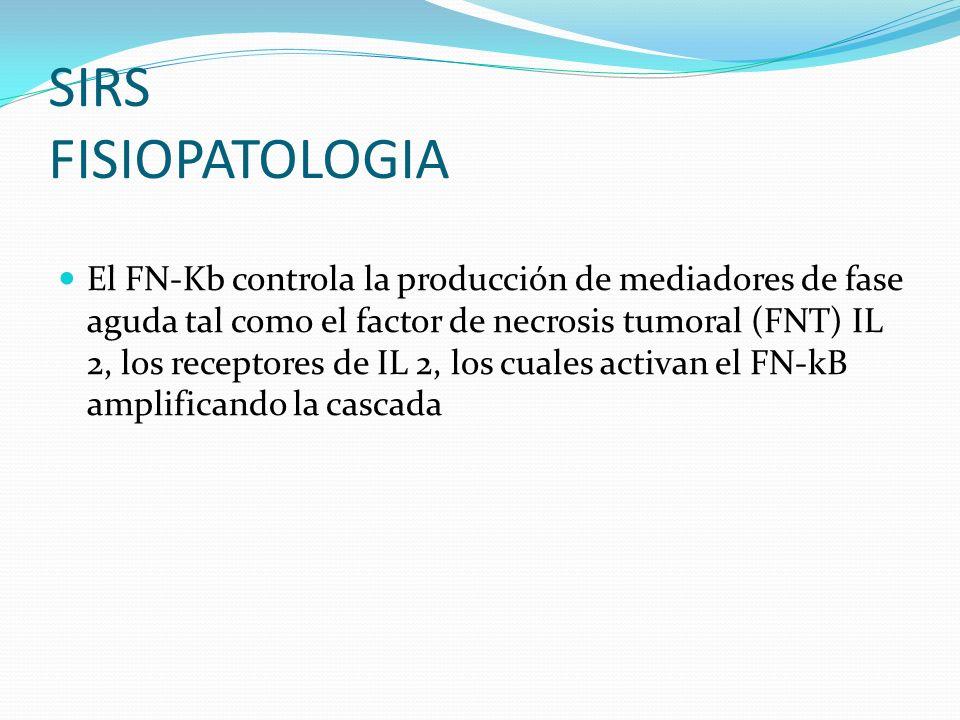 SIRS FISIOPATOLOGIA El FN-Kb controla la producción de mediadores de fase aguda tal como el factor de necrosis tumoral (FNT) IL 2, los receptores de I