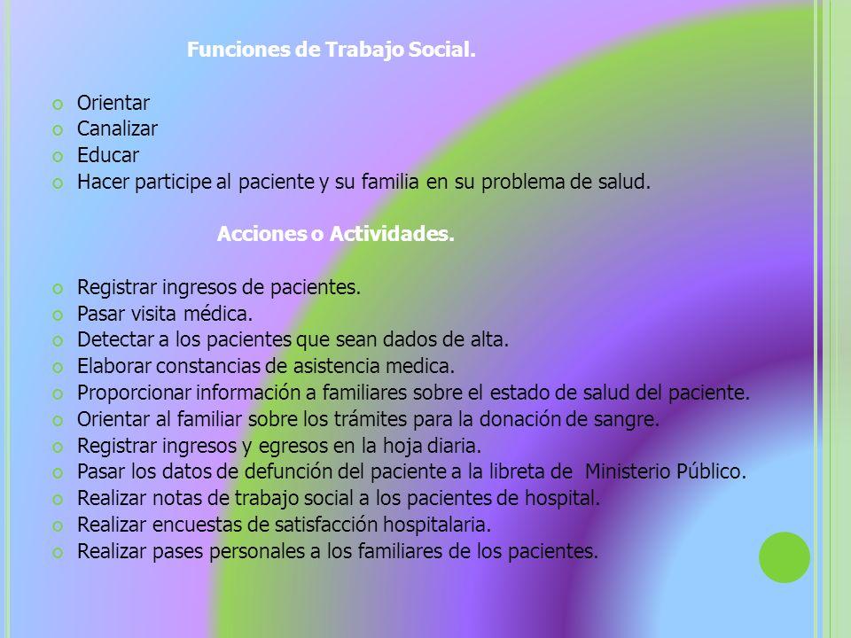 Funciones de Trabajo Social. Orientar Canalizar Educar Hacer participe al paciente y su familia en su problema de salud. Acciones o Actividades. Regis