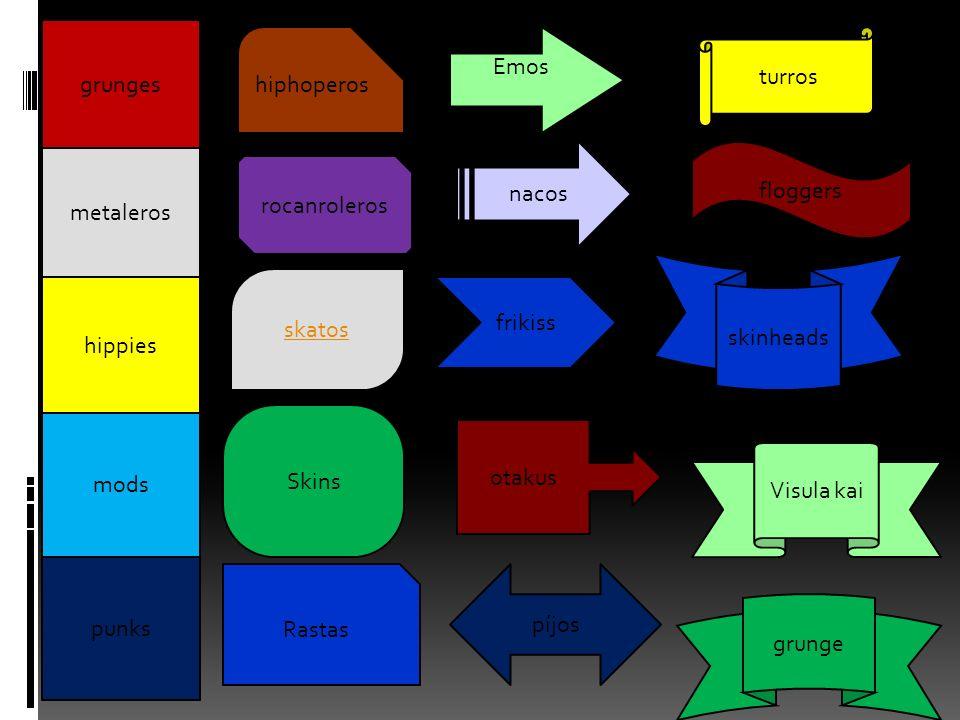 Nacos Originarios de Rumanía, digievolucionaron en múltiples especies con infinitos nombres.