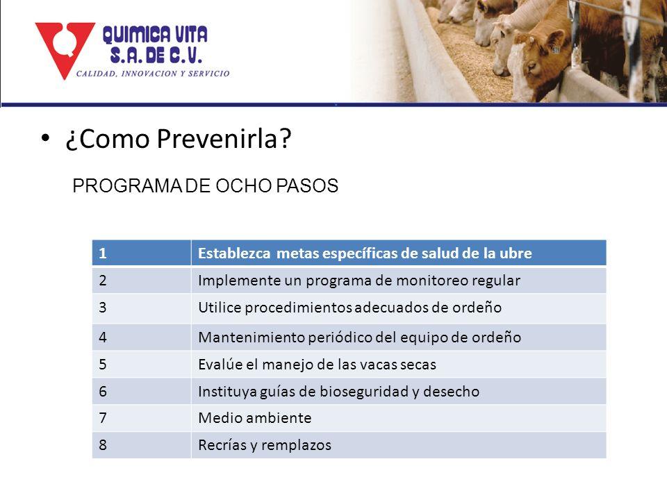 ¿Como Prevenirla? 1Establezca metas específicas de salud de la ubre 2Implemente un programa de monitoreo regular 3Utilice procedimientos adecuados de