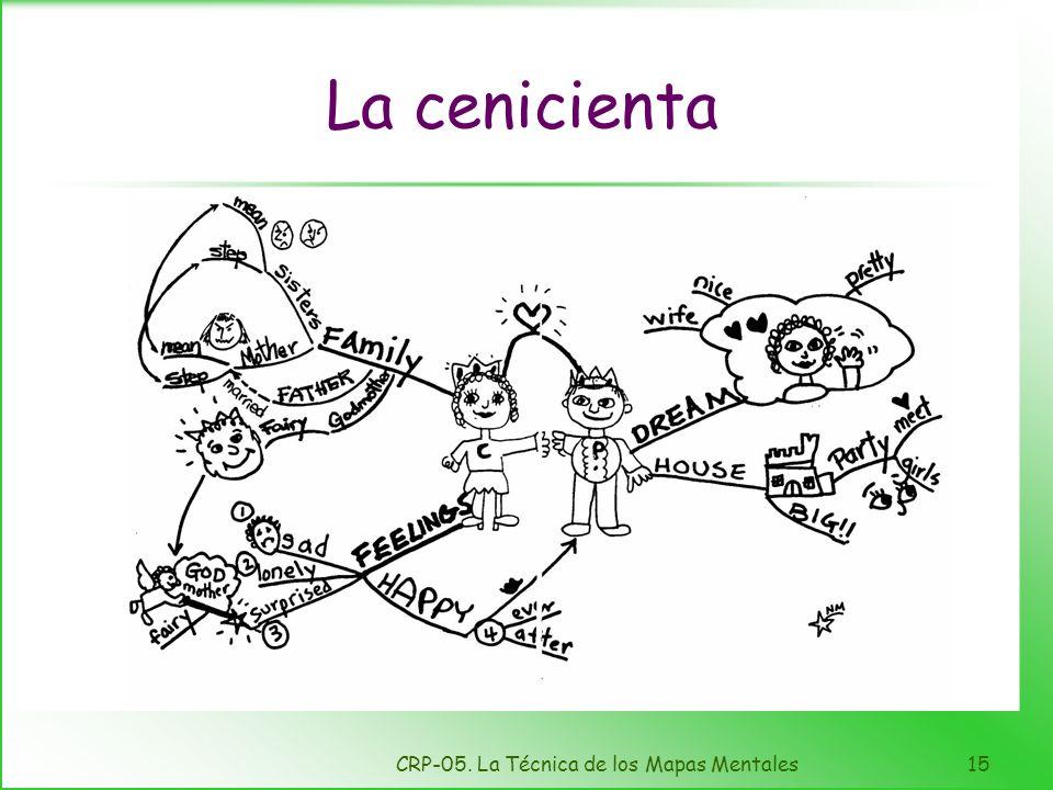 CRP-05. La Técnica de los Mapas Mentales14 Ventajas en el uso de mapas Son fáciles de usar. Estimula la percepción visual. Mejora el aprendizaje. Ayud
