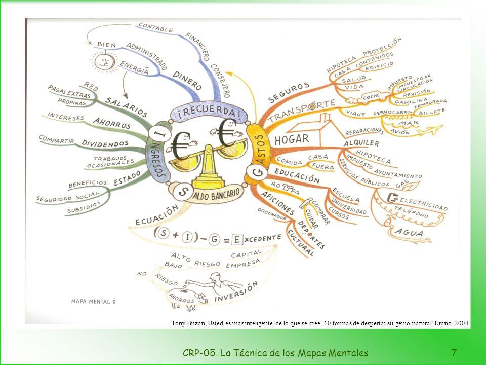 CRP-05. La Técnica de los Mapas Mentales6 ¿Qué es un Mapa Mental? Un soporte para estructurar las ideas. Una representación gráfica de ideas. –Siempre