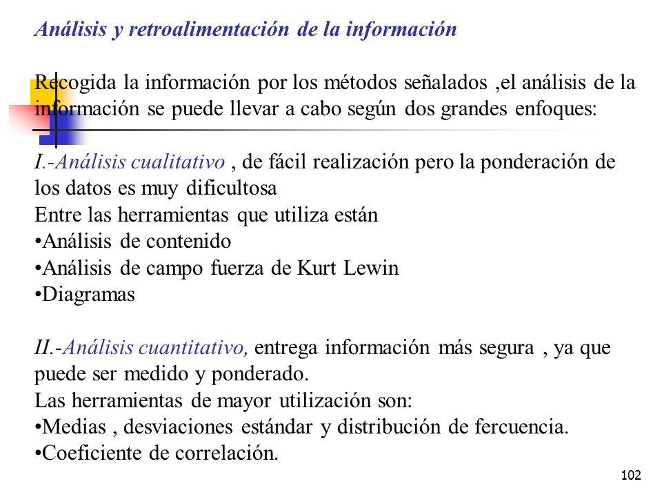 101 Limitaciones Puede presentarse el caso que la información que se consulte sea obsoleta y por ende,no se pueda contar con información pertinente. A
