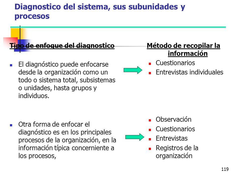 118 Diagnóstico del sistema, sus subunidades y procesos El desarrollo organizacional es la esencia de un programa de acción basado en un información v