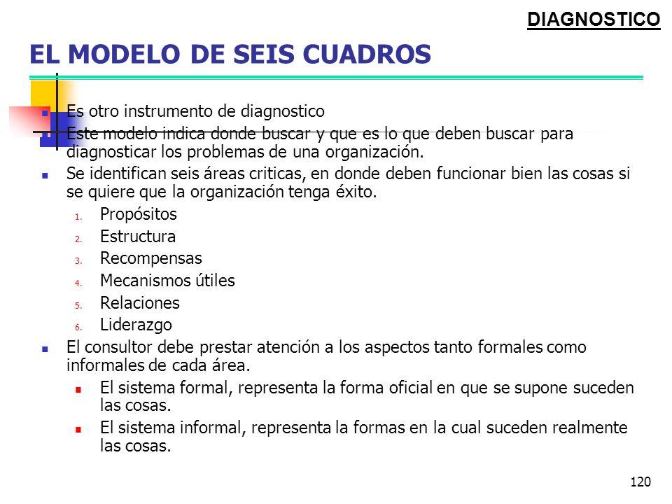 119 Diagnostico del sistema, sus subunidades y procesos Tipo de enfoque del diagnostico El diagnóstico puede enfocarse desde la organización como un t