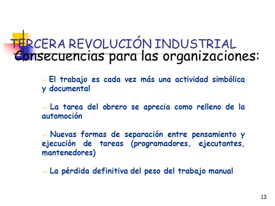12 TERCERA REVOLUCIÓN INDUSTRIAL En esta etapa se instituye la automatización y el uso de máquinas para controlar otras máquinas, el incremento de la