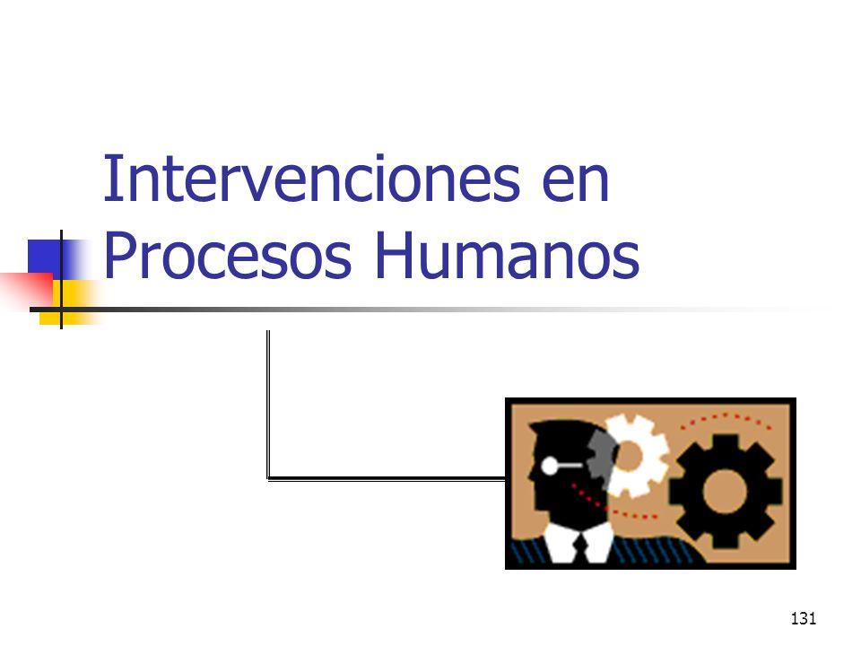 130 Tipos de Intervenciones del DO ( continuación ) IG O Intervenciones en Adm. de RR HH Instalación de objetivos o metas XX Sistemas de recompensas X