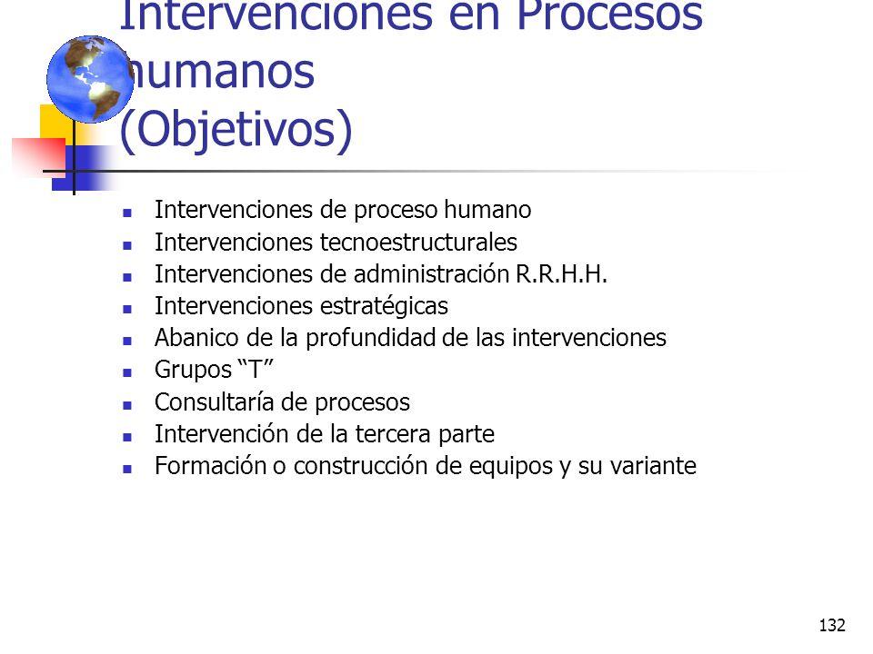 131 Intervenciones en Procesos Humanos