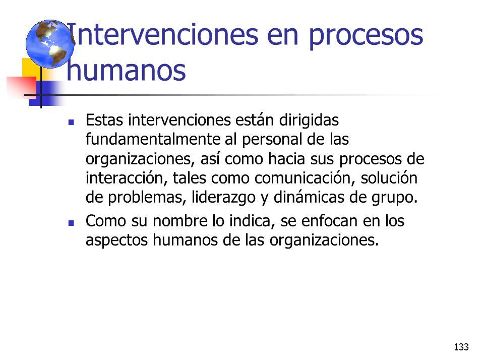 132 Intervenciones en Procesos humanos (Objetivos) Intervenciones de proceso humano Intervenciones tecnoestructurales Intervenciones de administración