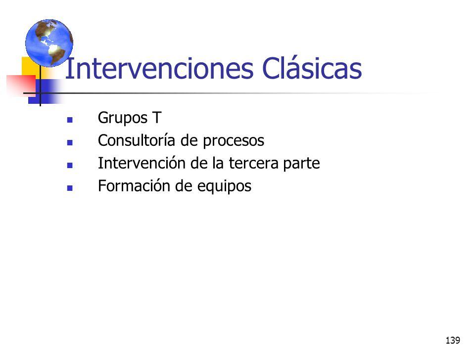 138 Elección de Intervenciones Se pueden plantear tres preguntas que ayudan a elegir intervenciones: 1. ¿La intervención a utilizar va dirigida a prod