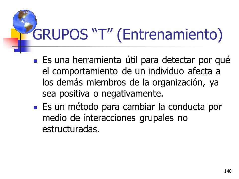 139 Intervenciones Clásicas Grupos T Consultoría de procesos Intervención de la tercera parte Formación de equipos