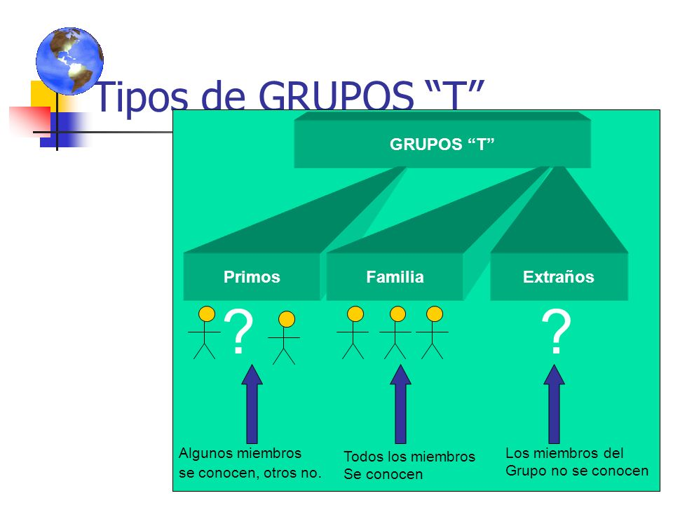 141 GRUPOS T (Entrenamiento) El grupo debe orientarse hacia el proceso, lo cual significa que los miembros aprenden observando y participando, en luga