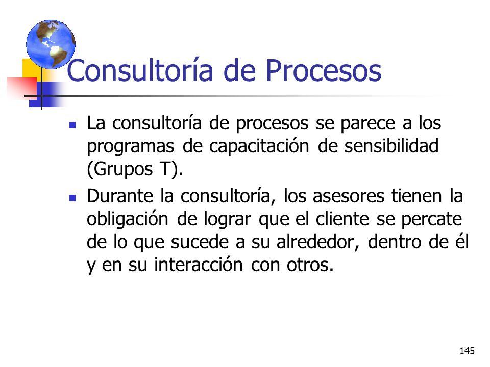 144 Consultoría de Procesos Entre estos hechos se encuentran Flujos de trabajo Relaciones informales entre miembros de la unidad y los canales formale