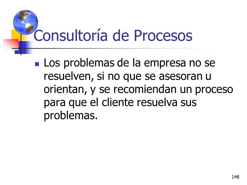 145 Consultoría de Procesos La consultoría de procesos se parece a los programas de capacitación de sensibilidad (Grupos T). Durante la consultoría, l