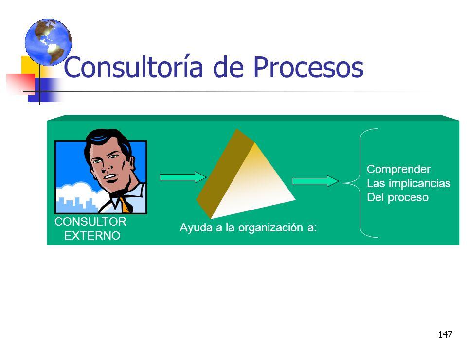 146 Consultoría de Procesos Los problemas de la empresa no se resuelven, si no que se asesoran u orientan, y se recomiendan un proceso para que el cli