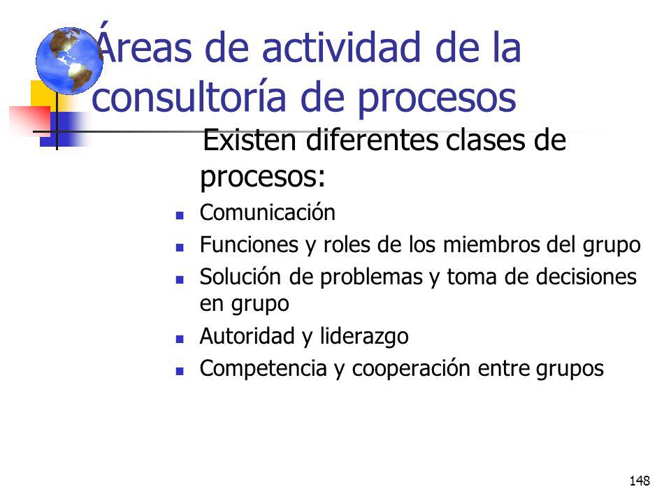 147 Consultoría de Procesos CONSULTOR EXTERNO Ayuda a la organización a: Comprender Las implicancias Del proceso