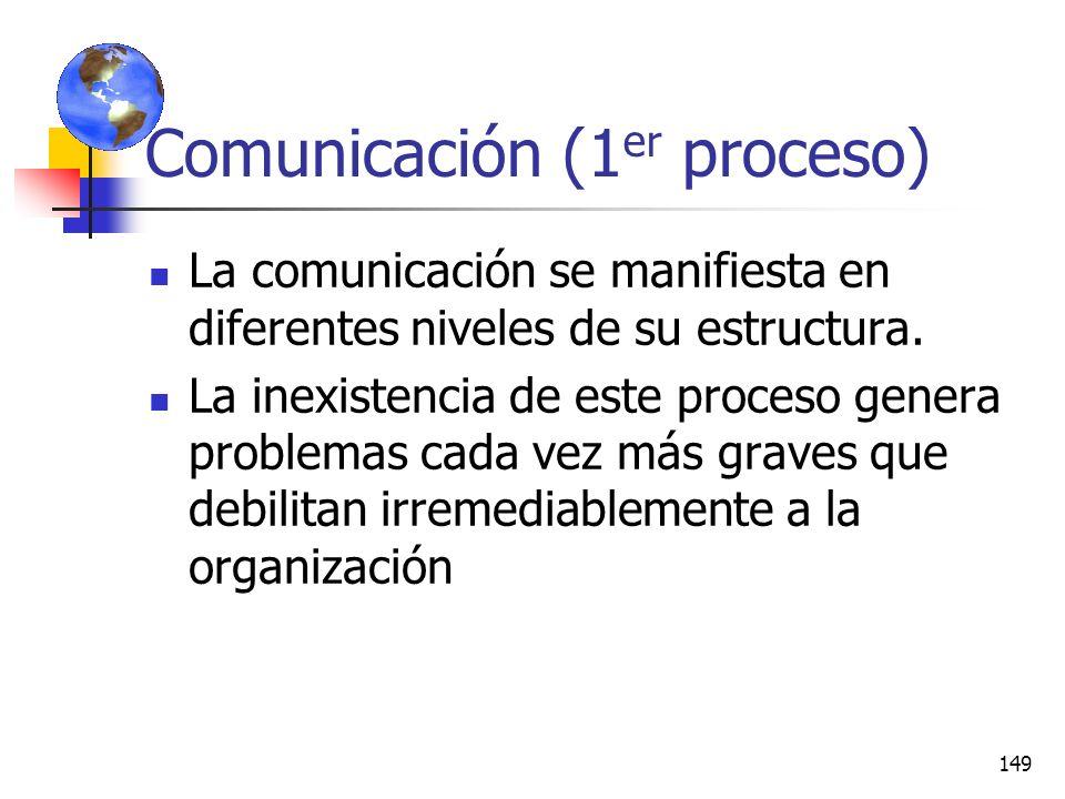 148 Áreas de actividad de la consultoría de procesos Existen diferentes clases de procesos: Comunicación Funciones y roles de los miembros del grupo S