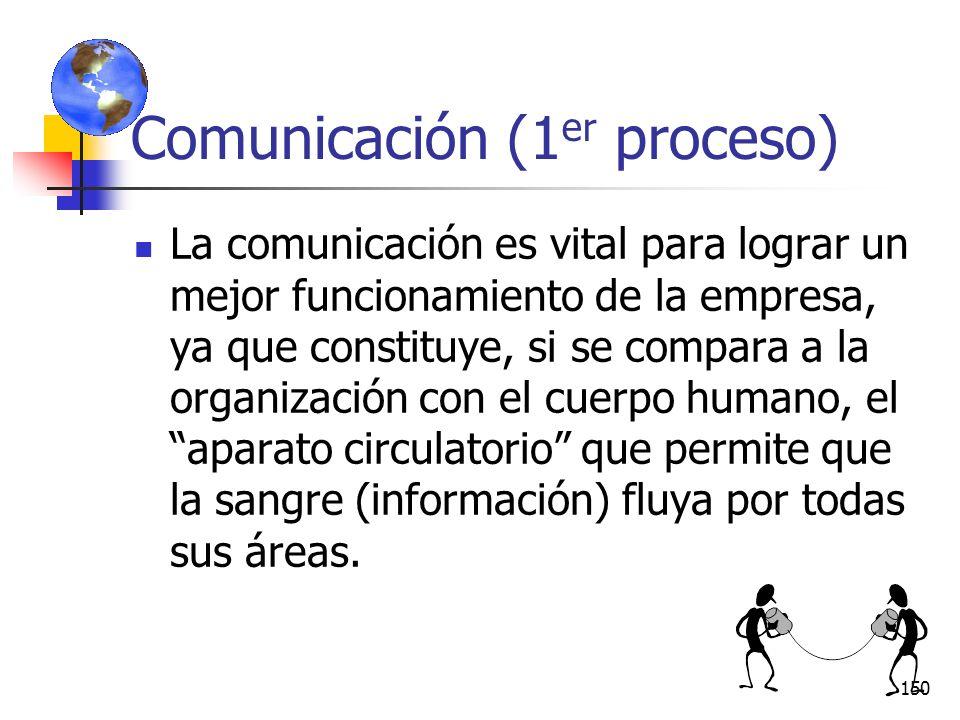 149 Comunicación (1 er proceso) La comunicación se manifiesta en diferentes niveles de su estructura. La inexistencia de este proceso genera problemas