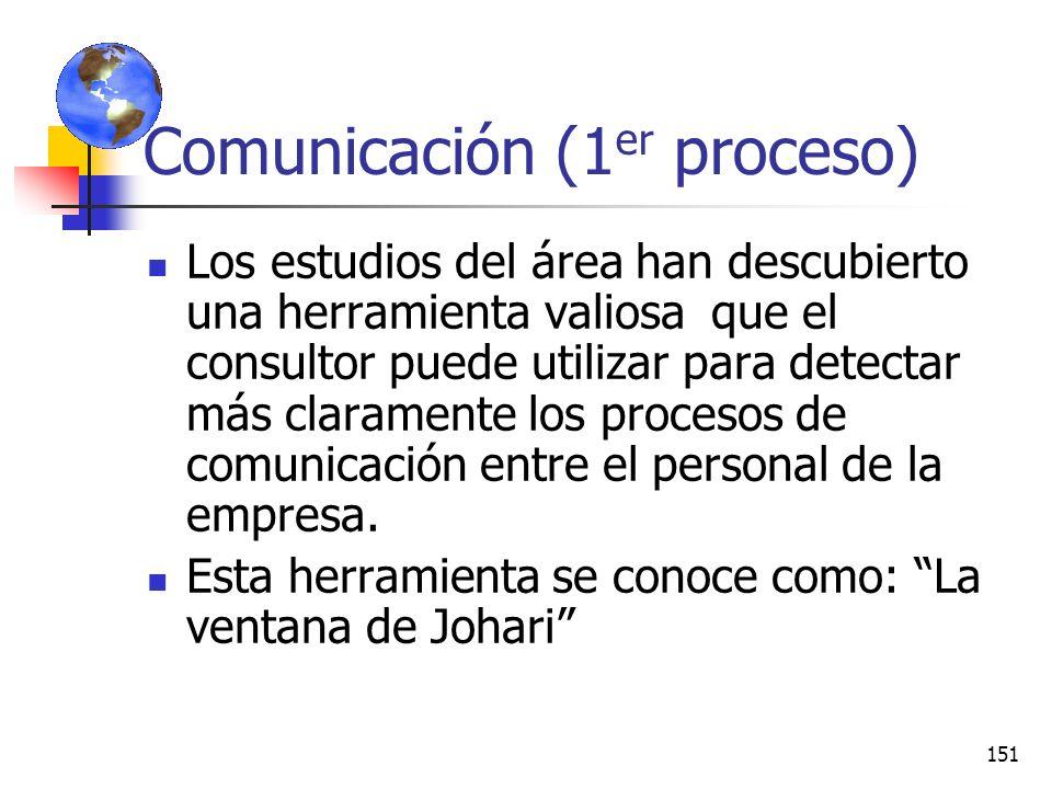 150 Comunicación (1 er proceso) La comunicación es vital para lograr un mejor funcionamiento de la empresa, ya que constituye, si se compara a la orga