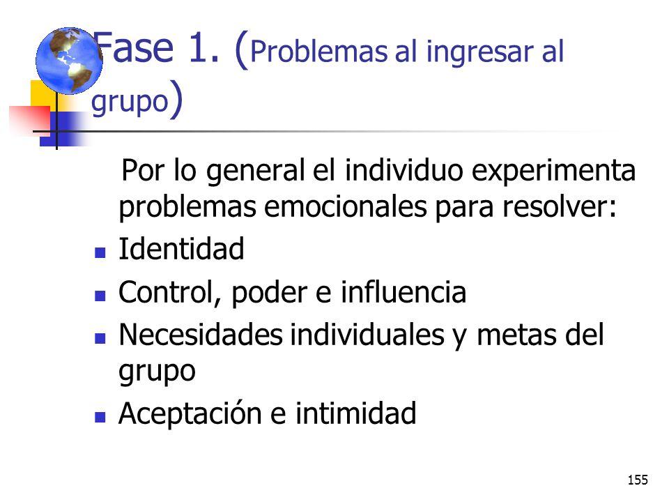 154 Funciones y roles de los miembros del grupo (2 do proceso) La integración de un grupo pasa por varias etapas. La primera de ellas es la orientació