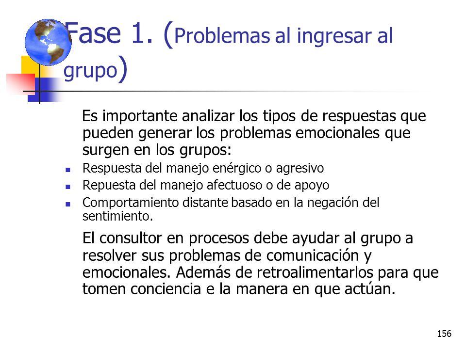 155 Fase 1. ( Problemas al ingresar al grupo ) Por lo general el individuo experimenta problemas emocionales para resolver: Identidad Control, poder e