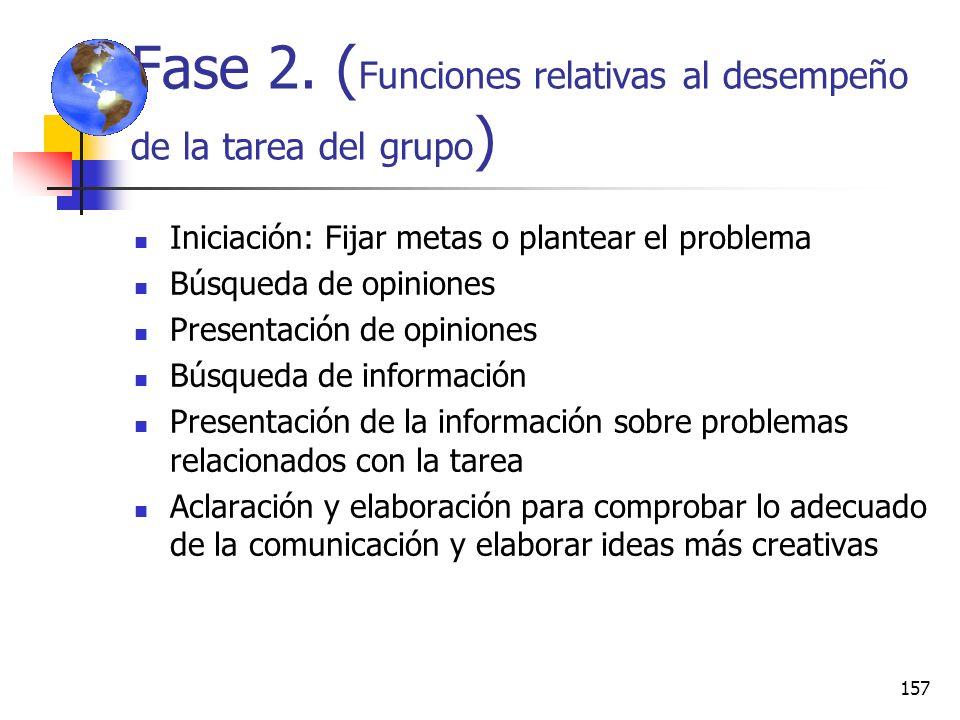 156 Fase 1. ( Problemas al ingresar al grupo ) Es importante analizar los tipos de respuestas que pueden generar los problemas emocionales que surgen