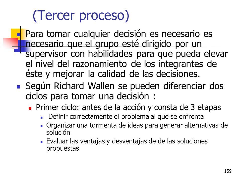 158 Solución de problemas y toma de decisiones en grupo (3 er Proceso) El consultor en procesos debe identificar los diferentes roles internos de los